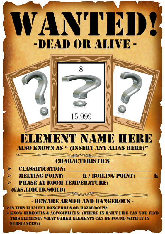 Periodic Wanted Poster Web Quest The Task – Wanted Poster Examples